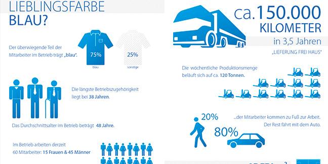 Broschüre-Paul-Brüser GmbH speziell erstellt von der Agentur David Bock Marketing & Design aus Südwestfalen - Nordrheinwestfalen